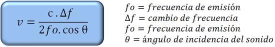 Ecuación de Doppler para el cálculo de velocidad de un fluido